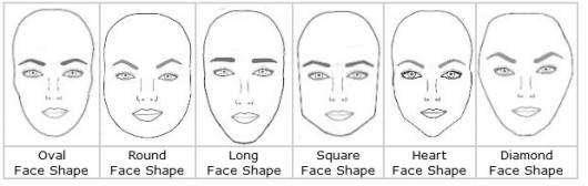brows-for-your-face-shape-530x168